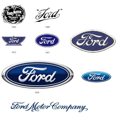 Die Firma Ford Wurde Am 16 Juni 1903 In Detroit Von Henry Gegrundet Inzwischen Ist Zum Drittgrossten Automobilhersteller Hinter General